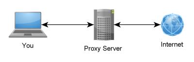 Proxy Sever
